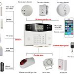 apartment alarm system with 24 hours guard zone in wireless GSM control setting and control alarm panel