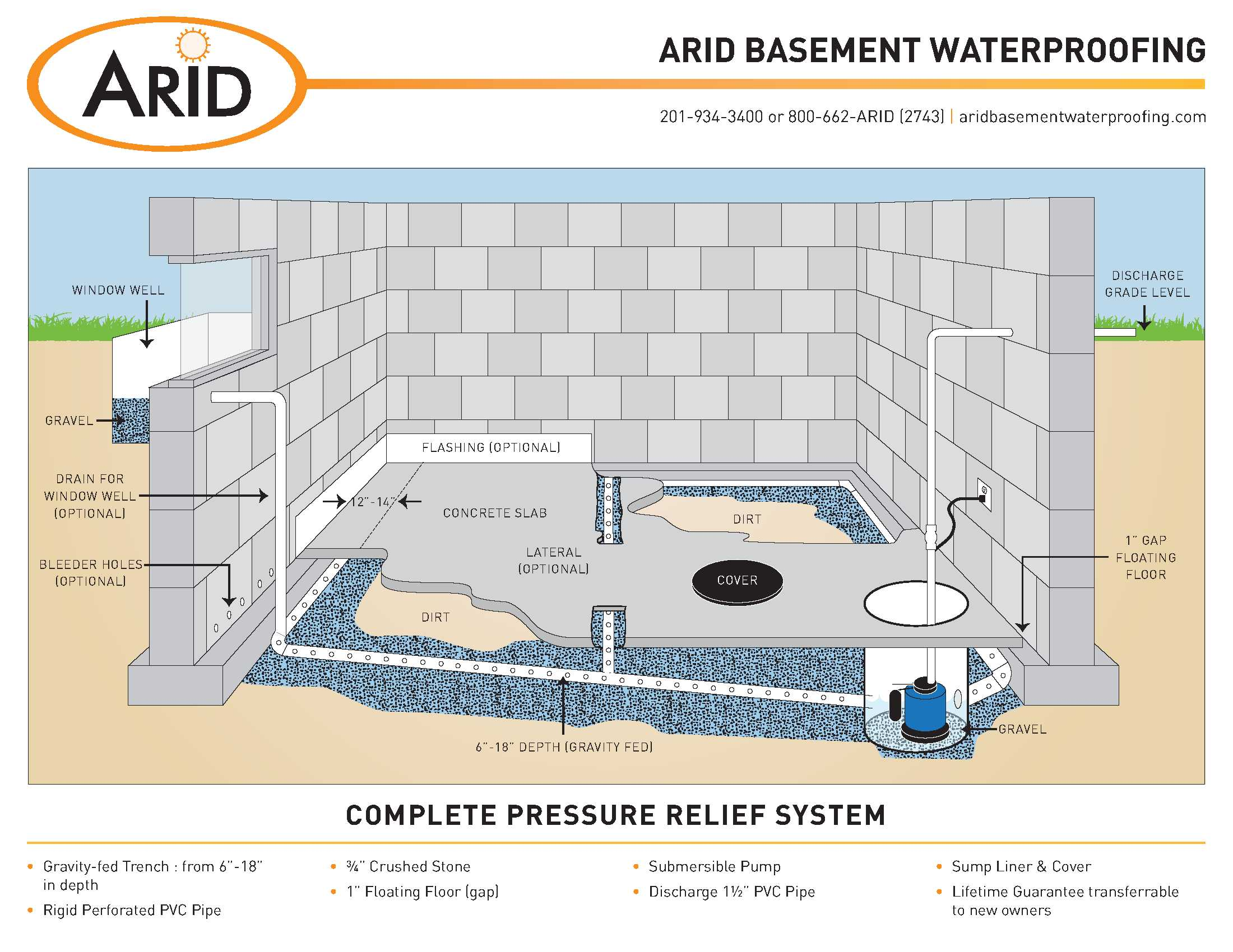 Less Effort Flooding Basement Solutions That You Need To