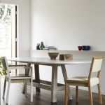 Love Your Home And Fill It With Sophisticated Skandinavian Furniture By Austin Homesfeed