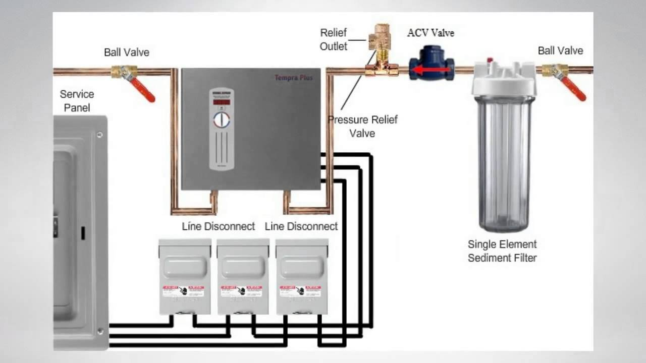 Wiring Diagram Tankless Water Heater : Stiebel eltron tempra electric tankless water heater
