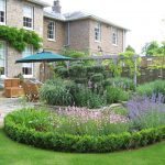 Beautiful Landscaping Of Backyard Garden Design Ideas