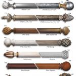 Many Types Of Curtain Rods