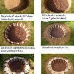 six designs adorable wonderful cool amaizng nice in-ground-fire-pit with various stone concetp deisgn with nice model