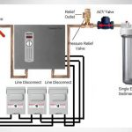 Stiebel Eltron Tempra 24 Plus Electric Tankless Water Heater installation and working process